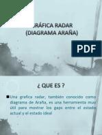 Gráfica Radar