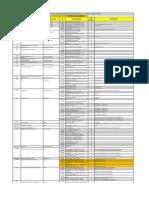 ApprovedMFR List of ADMA
