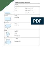 Formulas Areas y Perimetros