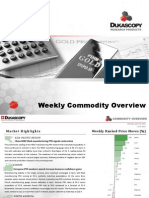 Commodity Overview