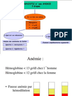 diagnostic d une anemie 2012.pdf