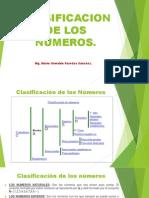 SESION N° 01 - CLASIFICACION DE LOS NUMEROS MATEMATICA EMPRESARIAL I - USP - 2014 -I.