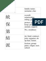 JLPT N1 Kanji-English