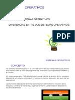 Sistemas Operativo Unidad i