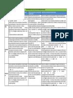 Procedimiento Para Correccion de Datos - Copia