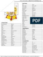 VedicReport - DEEPAK ARORA.pdf