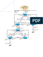 Routing OSPF dan RIP.docx