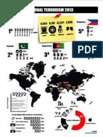 Global Terrorism 2013