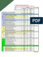 Calendario Academico 2014 Aprobado_corregido_ubv