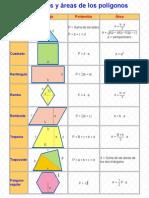 Perímetros y Áreas de Los Polígonos