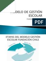 MODELO DE GESTIÓN ESCOLAR2.ppt