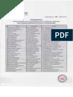 daftar_pelamar