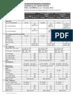 Tariff Schedule 2014 15