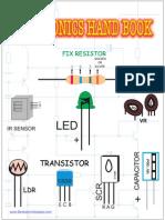 Basic Electronics in Urdu