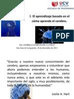 Aprender Conociendo Nuestro Cerebro[1]