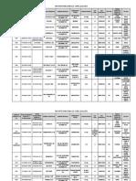 Registros Nacionales Pqua 30-09-2013