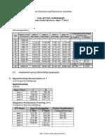 Minimum Salaries - White Collar Workers 20140501