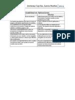 Usabilidad en Aplicaciones(ATOTOMA CAYCHO, AARON )