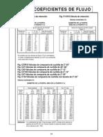 Cv de válvulas.pdf
