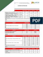 Lista de Precios Justos de Cafe Pollo Arroz y Azucar