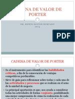 Cadena Valor de Porter