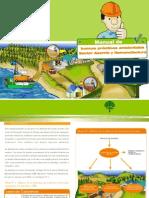 Manual de Buenas Practicas Industria de Aserrado y Remanufacturas