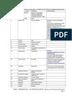 Fullerton Business Translation Fall 2013 Week 2 Terminology