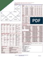 KP Chart of Guruji Chandrakant Bhatt
