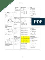 mechanics of solids week 11 lectures