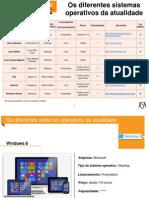 Lista Os Diferentes Sistemas Operativos Da Atualidade