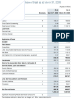 Annual Report EClerx 2008-09-64