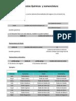 Compuestos y Nomenclatura
