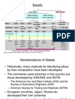 Steel Designation0