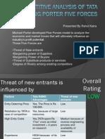 32594450 Porter Five Forces Analysis on TATA NANO
