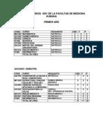 Plan de Estudios Medicina