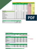 Analisis Financiero Tienda de Regalos Maribel