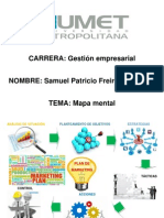 Mapa Mental Mk