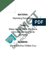 Mk Estrategico Mapa Mental