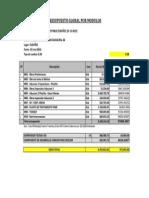 Presup Infaestructura Supervision DESCOM
