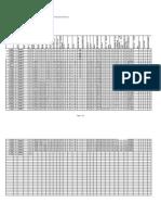 Graficas de Propiedades. BOLONTIKU-43