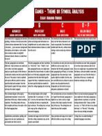 theme or symbol analysis - essay grading rubric