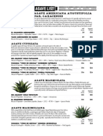 Pastry War Agave Captains List