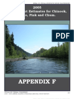 Puyullup Tribe Salmon, Trout Char Report 2005-06 12 Appendix F&G through end cover