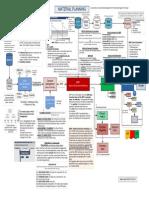 SAP - Info - Terp10 - 1