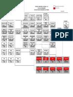 Plan de Estudios Electronica Final