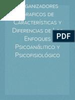 Organizadores Graficos de Características y Diferencias de Los Enfoques Psicoanálitico y Psicofisiológico