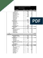 Presupuesto Integrador