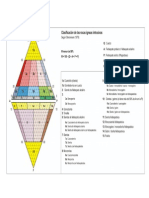 Triangulos Clasifiacion Rocas Igneas
