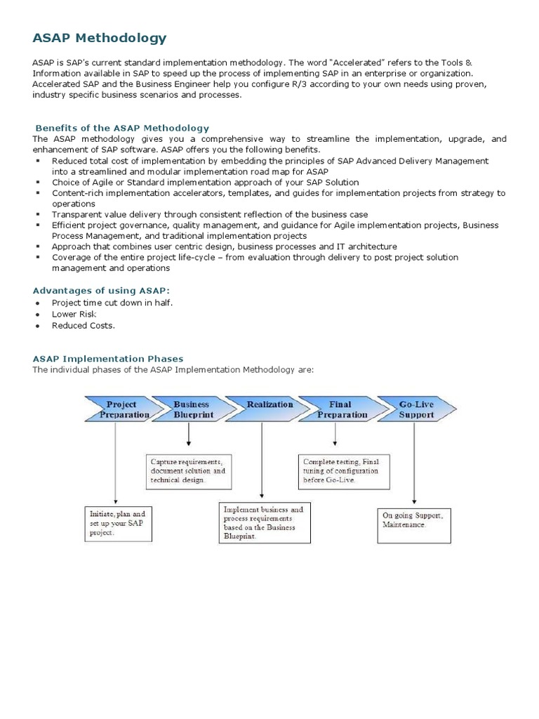 Asap methodology software development process business process malvernweather Image collections