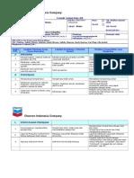 JSA CP Survey Offshore_bahasa